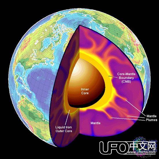 地球内部结构图